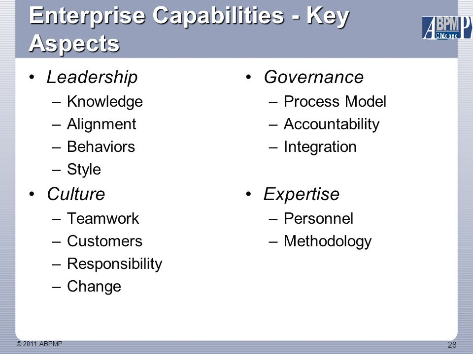 © 2011 ABPMP 28 Enterprise Capabilities - Key Aspects Leadership –Knowledge –Alignment –Behaviors –Style Culture –Teamwork –Customers –Responsibility –Change Governance –Process Model –Accountability –Integration Expertise –Personnel –Methodology