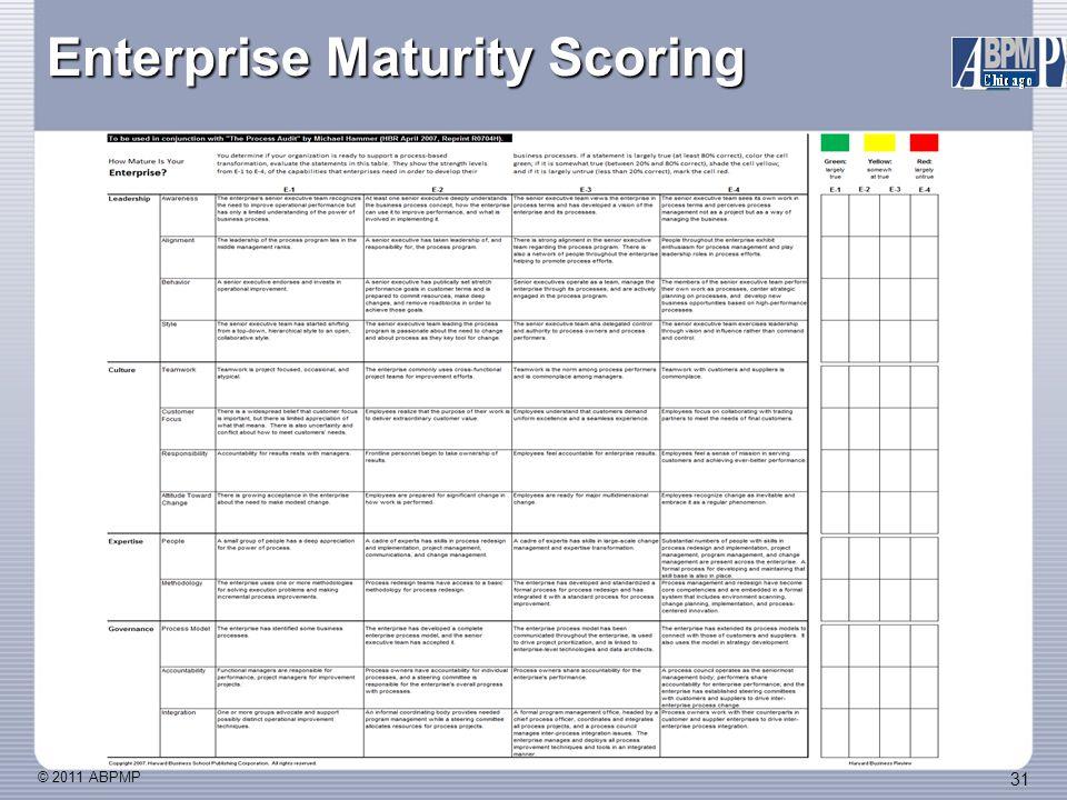 © 2011 ABPMP 31 Enterprise Maturity Scoring