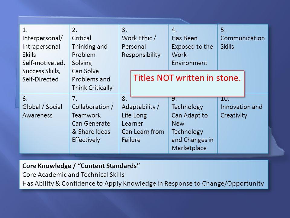Nebraska Summit on Career Readiness Titles NOT written in stone.