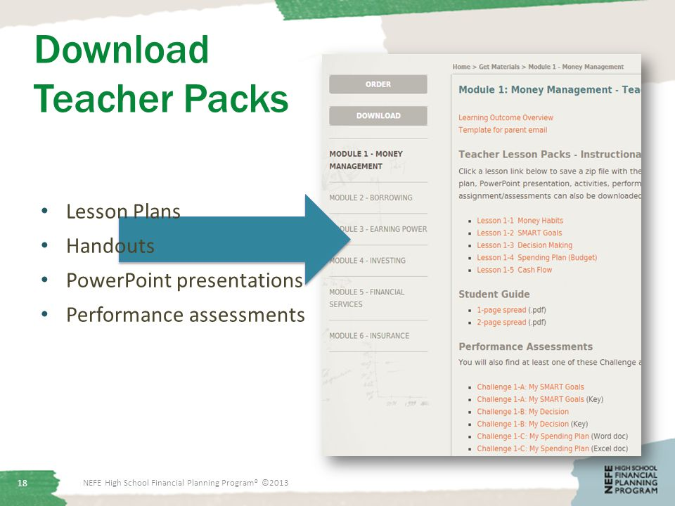 Download Teacher Packs NEFE High School Financial Planning Program® ©2013 18 Lesson Plans Handouts PowerPoint presentations Performance assessments