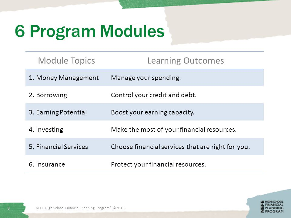 6 Program Modules Module TopicsLearning Outcomes 1.