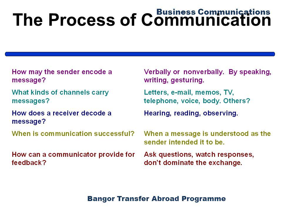 Bangor Transfer Abroad Programme Business Communications ASsessement Assessment of Practical Business Communications A Presentation to be made on the 31 st October 2013