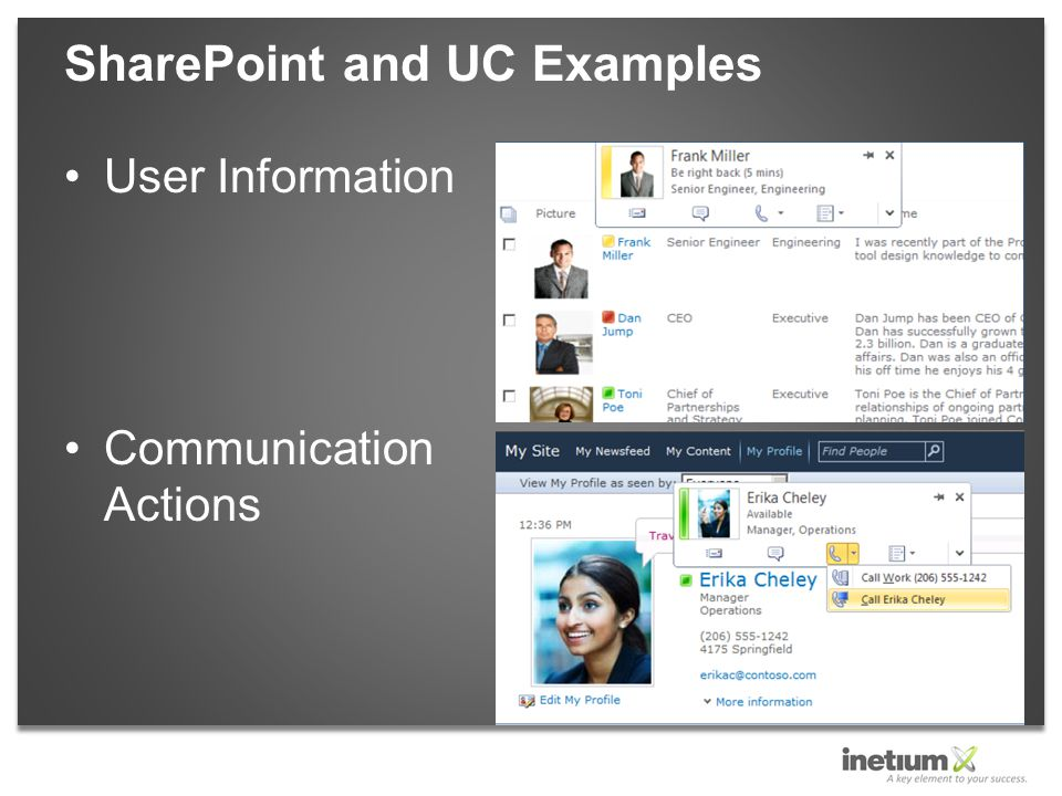 User Information Communication Actions SharePoint and UC Examples