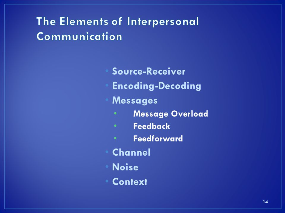 Source-Receiver Encoding-Decoding Messages Message Overload Feedback Feedforward Channel Noise Context 14