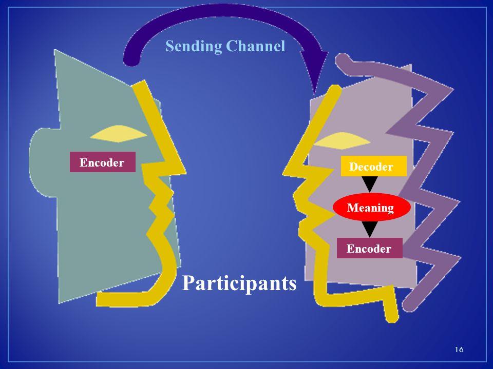 Encoder Participants Sending Channel Decoder Meaning Encoder 16