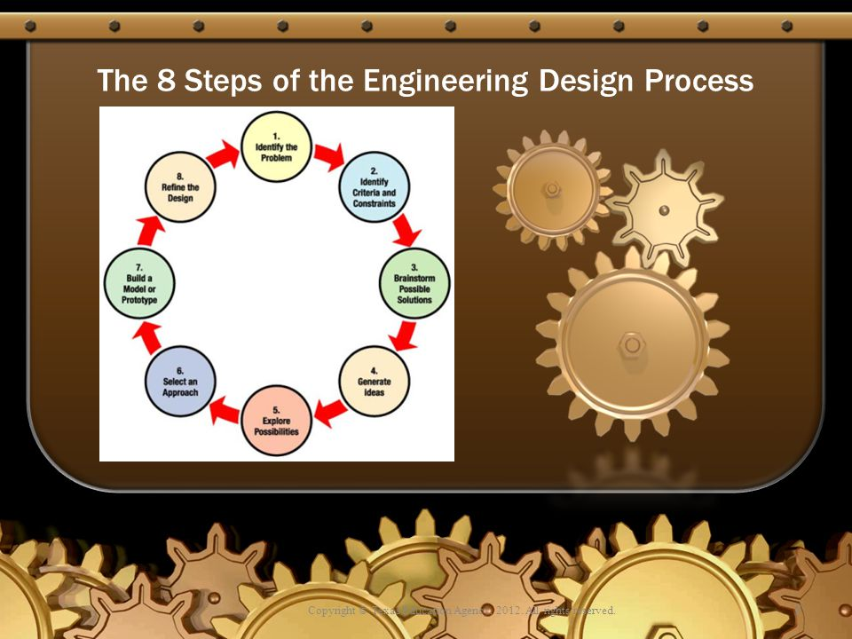 The 8 Steps of the Engineering Design Process Copyright © Texas Education Agency, 2012. All rights reserved. 7
