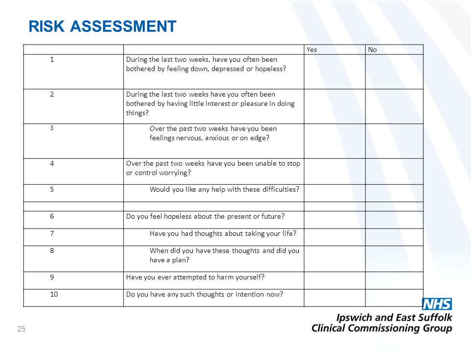 RISK ASSESSMENT YesNo 1During the last two weeks, have you often been bothered by feeling down, depressed or hopeless.
