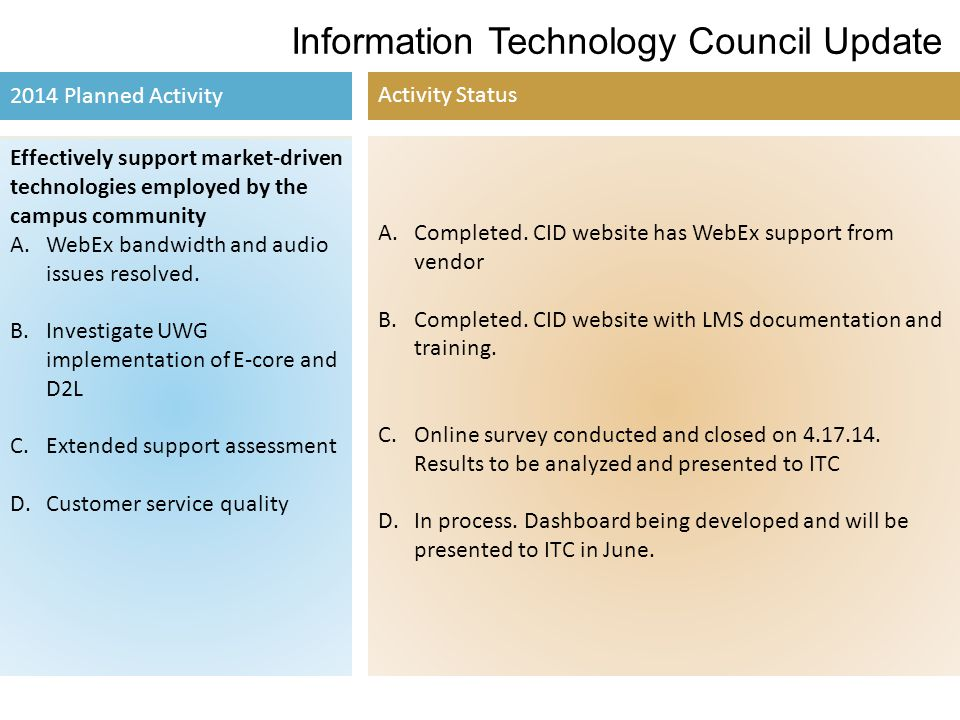 Information Technology Council Update 2014 Planned Activity Activity Status Effectively support market-driven technologies employed by the campus comm