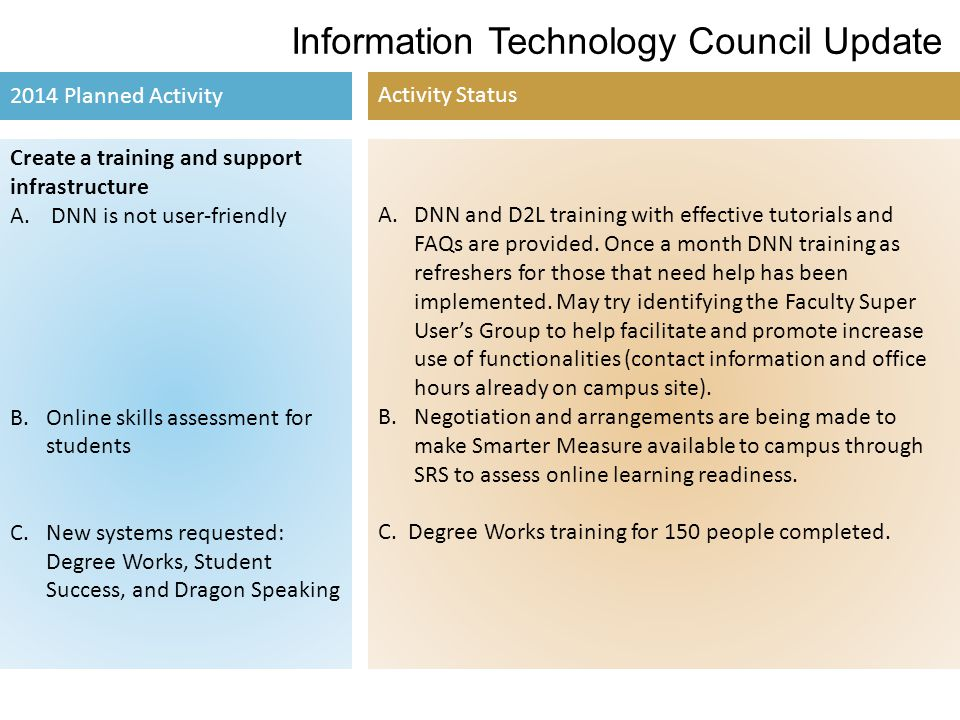 Information Technology Council Update 2014 Planned Activity Activity Status Create a training and support infrastructure A. DNN is not user-friendly B