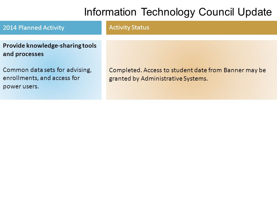 Information Technology Council Update Completed.