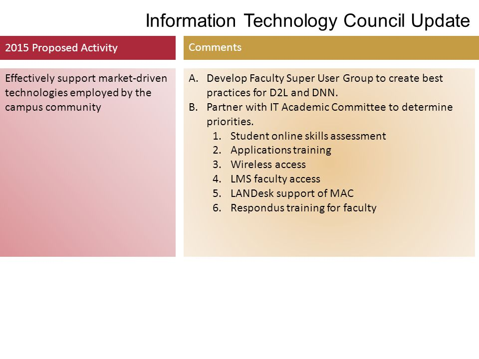 Information Technology Council Update 2015 Proposed Activity Comments Effectively support market-driven technologies employed by the campus community