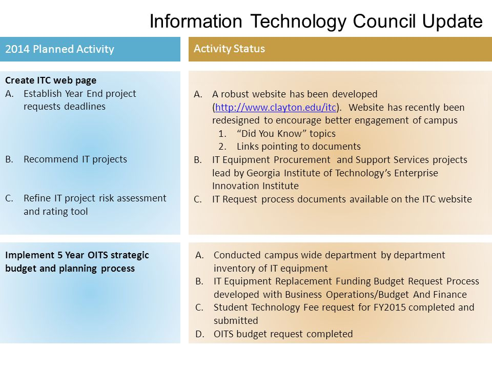Information Technology Council Update 2014 Planned Activity Activity Status Effectively support market-driven technologies employed by the campus community A.WebEx bandwidth and audio issues resolved.