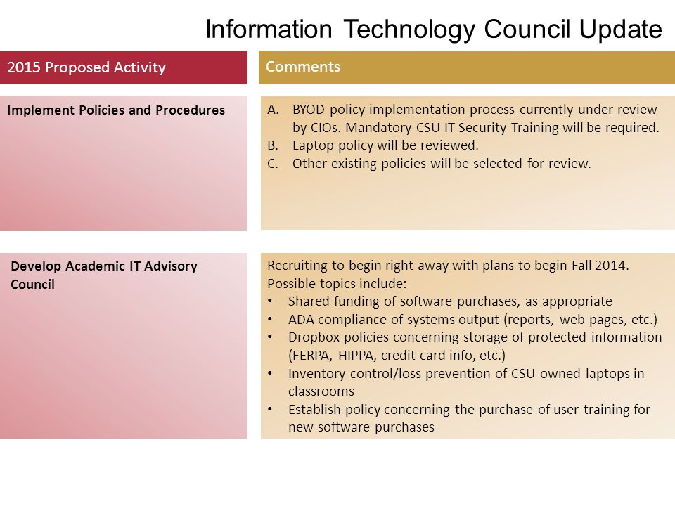 Information Technology Council Update Goal B: INFRASTRUCTURE Develop a system support plan for each technology including details concerning staffing, service level agreements, and appropriate documentation.