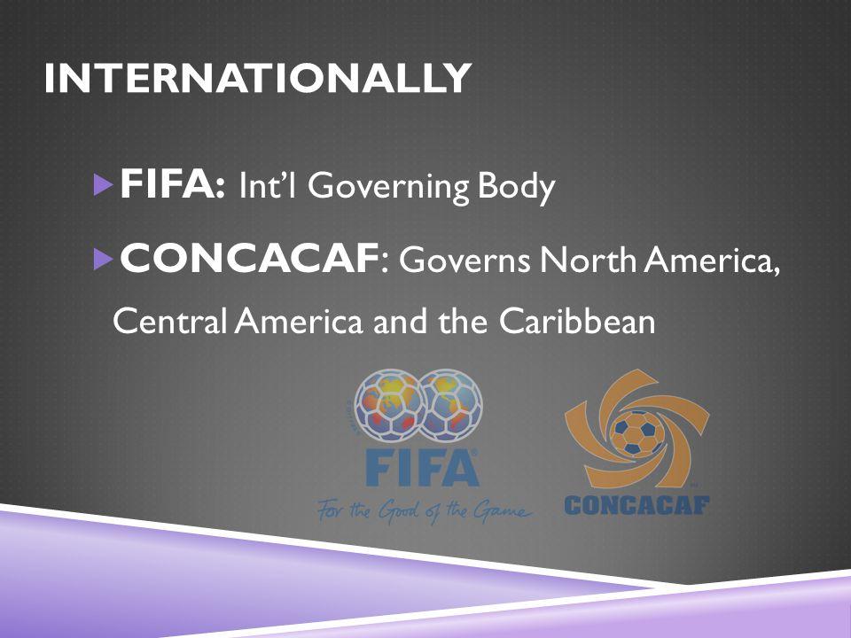 NATIONALLY  US SOCCER: governing body for all soccer in the U.S.
