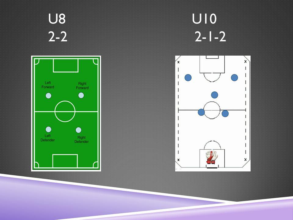 U8 U10 2-22-1-2