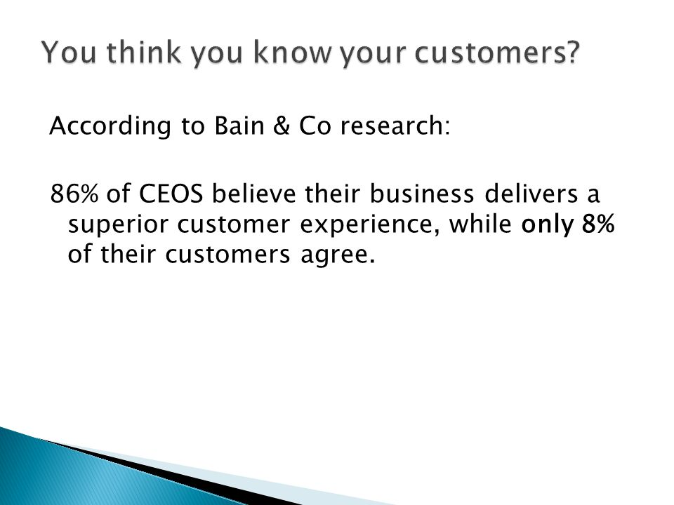 What do YOU do currently do understand your customers.