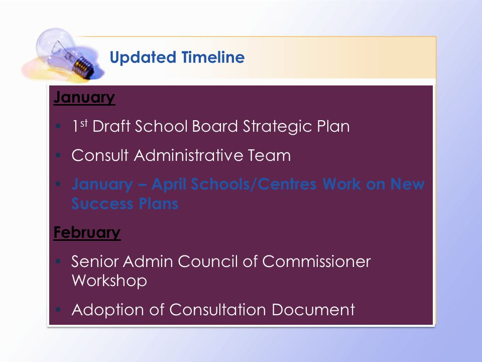 Updated Timeline January 1 st Draft School Board Strategic Plan Consult Administrative Team January – April Schools/Centres Work on New Success Plans February Senior Admin Council of Commissioner Workshop Adoption of Consultation Document January 1 st Draft School Board Strategic Plan Consult Administrative Team January – April Schools/Centres Work on New Success Plans February Senior Admin Council of Commissioner Workshop Adoption of Consultation Document