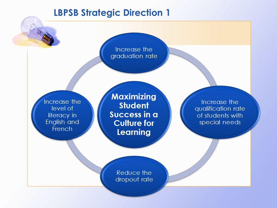 LBPSB Strategic Direction 1 Maximizing Student Success in a Culture for Learning Increase the graduation rate Increase the qualification rate of students with special needs Reduce the dropout rate Increase the level of literacy in English and French
