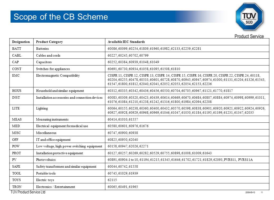TÜV Product Service Ltd 2006-05-1011 Scope of the CB Scheme DesignationProduct CategoryAvailable IEC Standards BATTBatteries60086, 60099, 60254, 61809