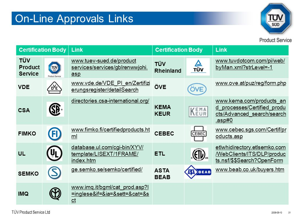 TÜV Product Service Ltd On-Line Approvals Links Certification BodyLinkCertification BodyLink TÜV Product Service www.tuev-sued.de/product services/ser