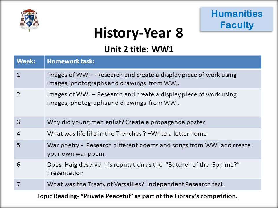 History-Year 8 Humanities Faculty Week:Homework task: 1Images of WWI – Research and create a display piece of work using images, photographs and drawings from WWI.