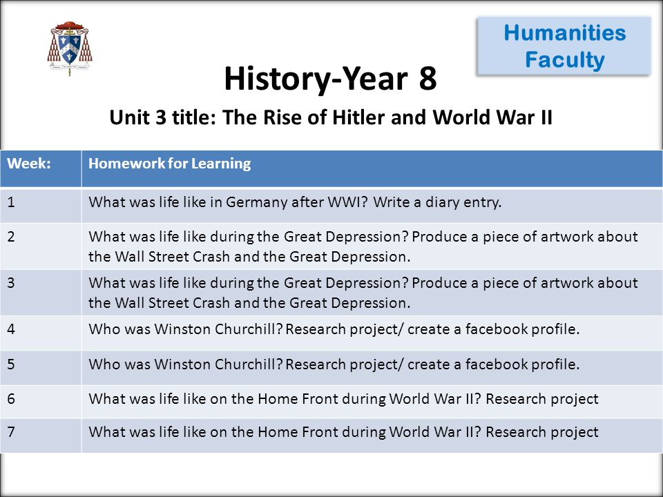 History-Year 8 Humanities Faculty Week:Homework for Learning 1What was life like in Germany after WWI? Write a diary entry. 2What was life like during