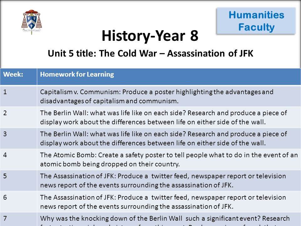 History-Year 8 Humanities Faculty Week:Homework for Learning 1Independent Project: Research 2 3 4 5 6Independent Project: Presentation preparation 7