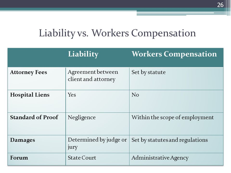Liability vs. Workers Compensation 26
