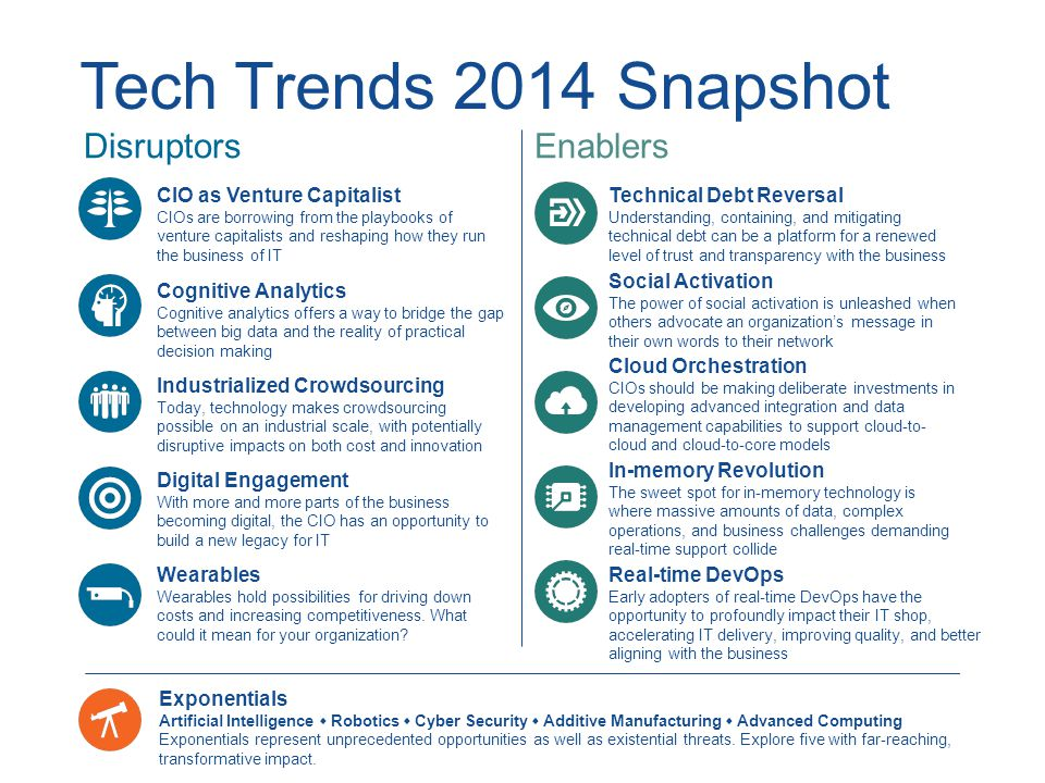 Tech Trends 2014 Snapshot Disruptors Enablers CIO as Venture Capitalist CIOs are borrowing from the playbooks of venture capitalists and reshaping how