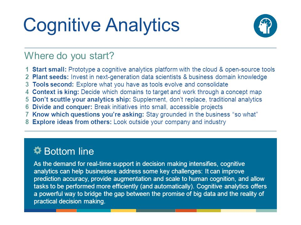 Cognitive Analytics Bottom line As the demand for real-time support in decision making intensifies, cognitive analytics can help businesses address some key challenges: It can improve prediction accuracy, provide augmentation and scale to human cognition, and allow tasks to be performed more efficiently (and automatically).
