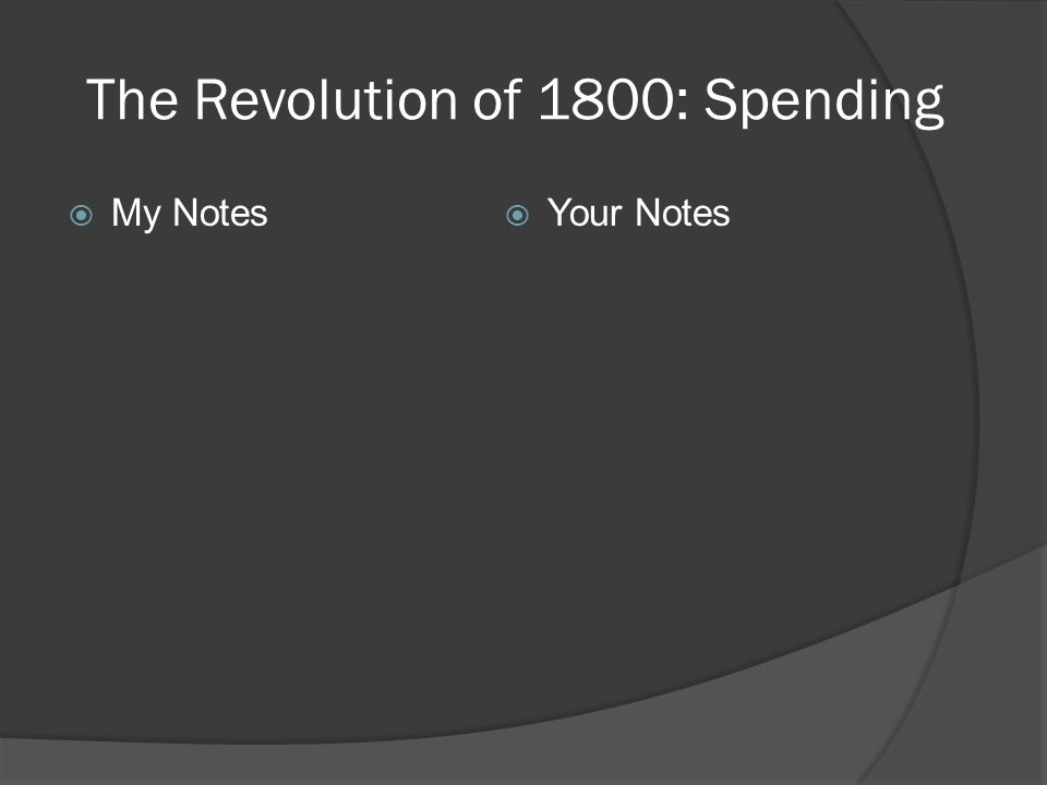 The Revolution of 1800: Spending  My Notes  Your Notes