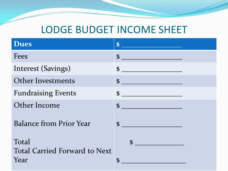 LODGE BUDGET INCOME SHEET Dues$ ________________ Fees$ ________________ Interest (Savings)$ ________________ Other Investments$ ________________ Fundraising Events$ ________________ Other Income Balance from Prior Year Total Total Carried Forward to Next Year $ ________________ $ _____________ $ _________________