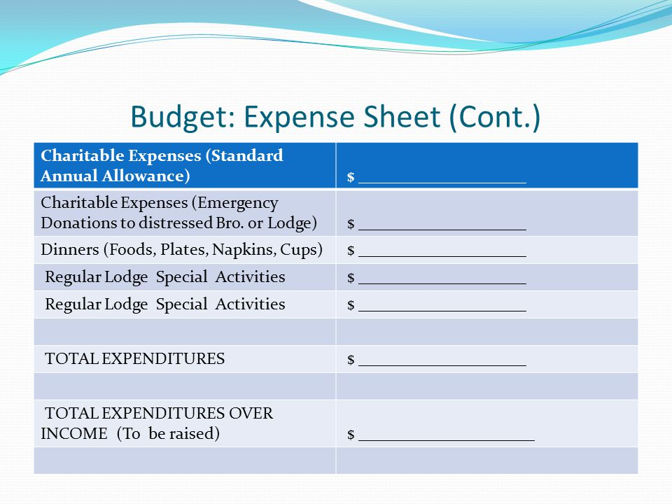 Budget: Expense Sheet (Cont.) Charitable Expenses (Standard Annual Allowance) $ ____________________ Charitable Expenses (Emergency Donations to distressed Bro.