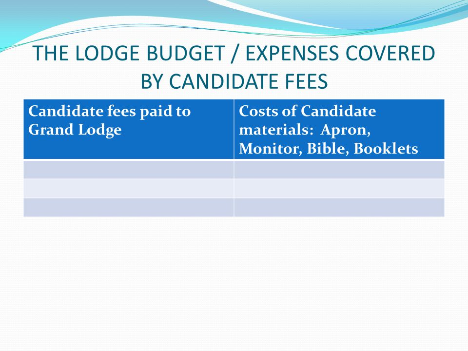 THE LODGE BUDGET / EXPENSES COVERED BY CANDIDATE FEES Candidate fees paid to Grand Lodge Costs of Candidate materials: Apron, Monitor, Bible, Booklets