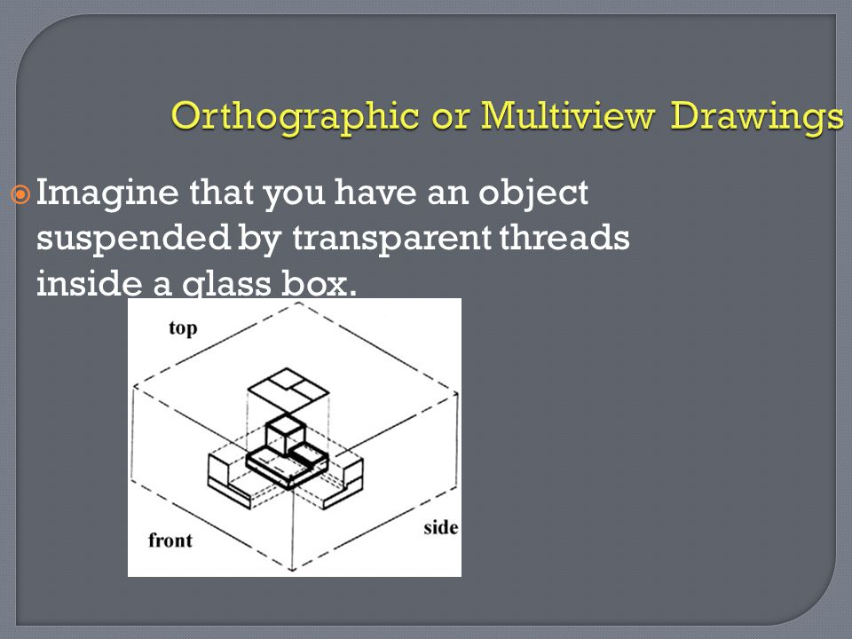 Orthographic or Multiview Drawings  Imagine that you have an object suspended by transparent threads inside a glass box.