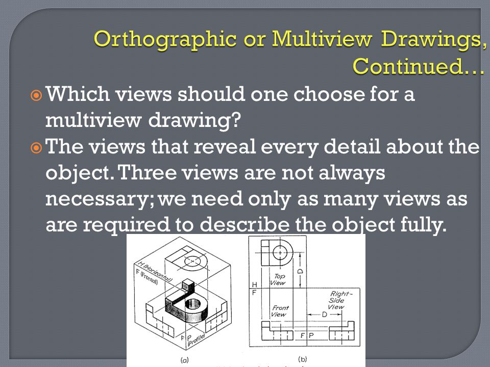 Orthographic or Multiview Drawings, Continued…  Which views should one choose for a multiview drawing?  The views that reveal every detail about the