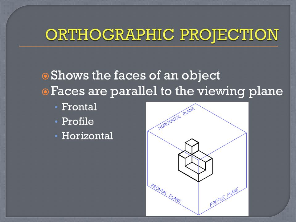  Shows the faces of an object  Faces are parallel to the viewing plane Frontal Profile Horizontal