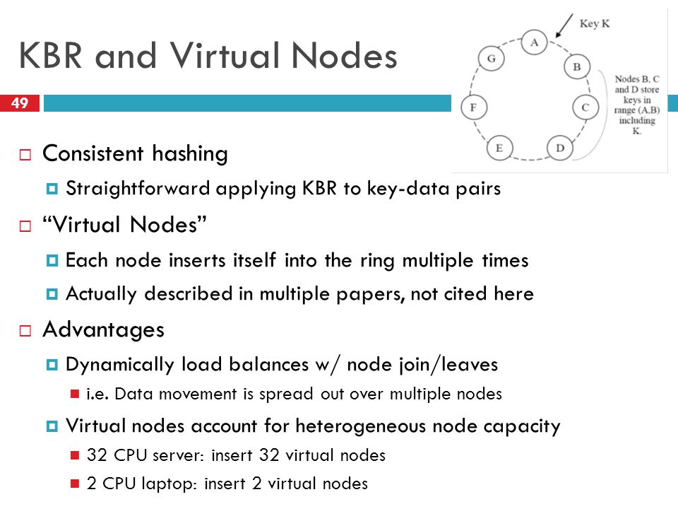 KBR and Virtual Nodes  Consistent hashing  Straightforward applying KBR to key-data pairs  Virtual Nodes  Each node inserts itself into the ring multiple times  Actually described in multiple papers, not cited here  Advantages  Dynamically load balances w/ node join/leaves i.e.