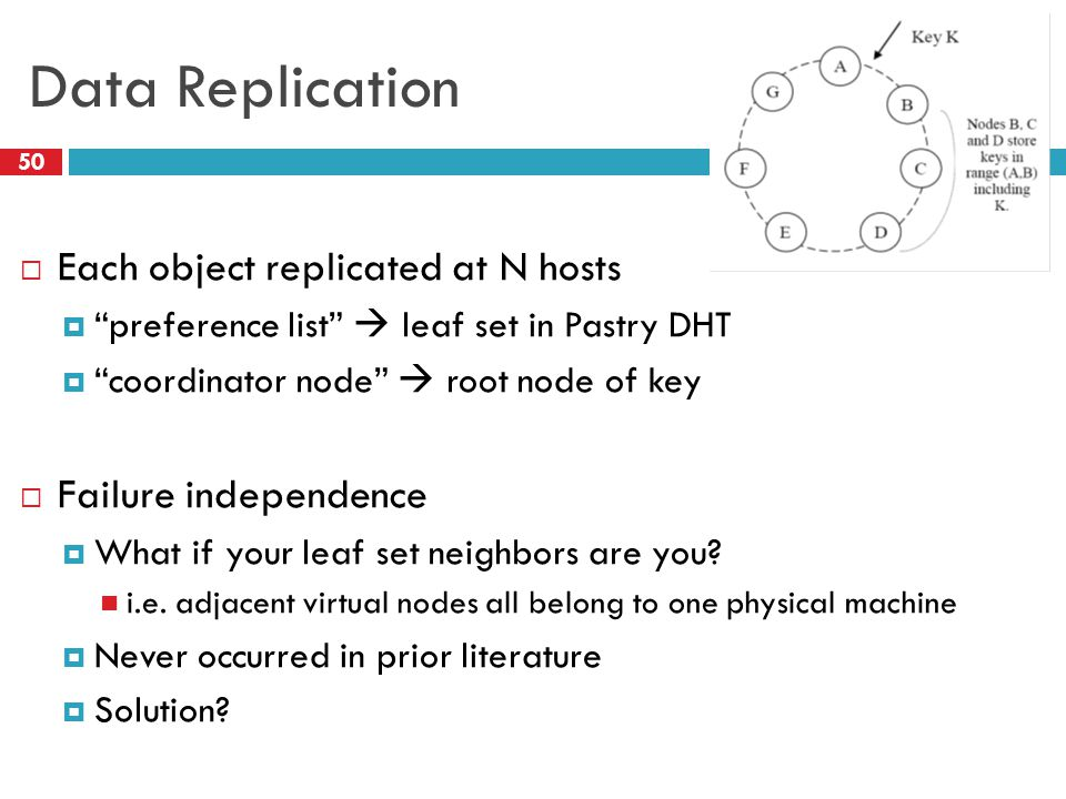 Data Replication  Each object replicated at N hosts  preference list  leaf set in Pastry DHT  coordinator node  root node of key  Failure independence  What if your leaf set neighbors are you.