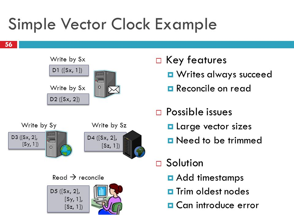 Simple Vector Clock Example  Key features  Writes always succeed  Reconcile on read  Possible issues  Large vector sizes  Need to be trimmed  Solution  Add timestamps  Trim oldest nodes  Can introduce error D1 ([Sx, 1]) D2 ([Sx, 2]) D3 ([Sx, 2], [Sy, 1]) D4 ([Sx, 2], [Sz, 1]) D5 ([Sx, 2], [Sy, 1], [Sz, 1]) D5 ([Sx, 2], [Sy, 1], [Sz, 1]) Write by Sx Write by SzWrite by Sy Read  reconcile 56