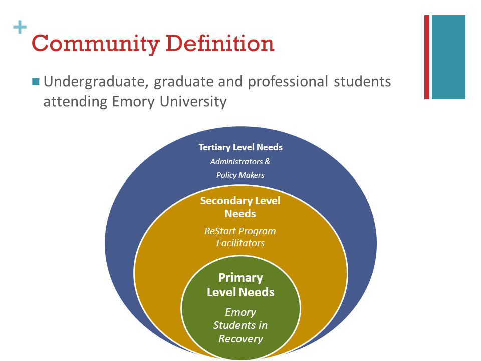 + Community Definition Undergraduate, graduate and professional students attending Emory University Tertiary Level Needs Administrators & Policy Makers Secondary Level Needs ReStart Program Facilitators Primary Level Needs Emory Students in Recovery