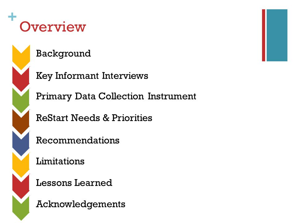 + Overview Background Key Informant Interviews Primary Data Collection Instrument ReStart Needs & Priorities Recommendations Limitations Lessons Learned Acknowledgements