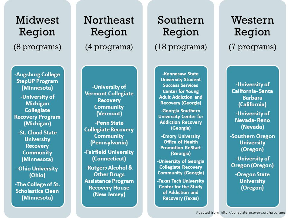+ Midwest Region (8 programs) -Augsburg College StepUP Program (Minnesota) -University of Michigan Collegiate Recovery Program (Michigan) -St.