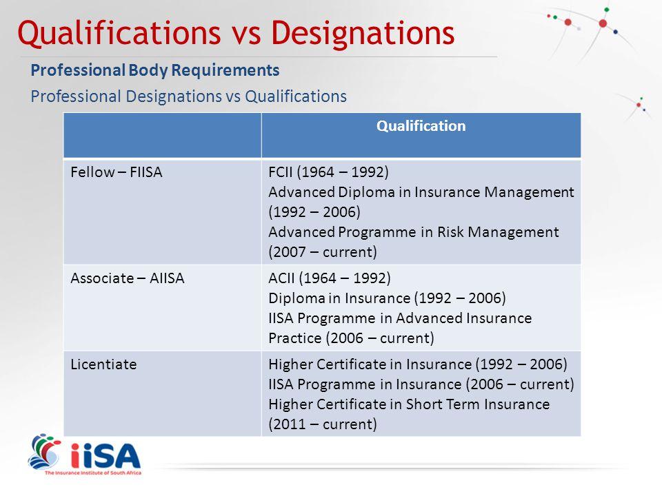 Qualifications vs Designations Professional Body Requirements Professional Designations vs Qualifications Qualification Fellow – FIISAFCII (1964 – 199