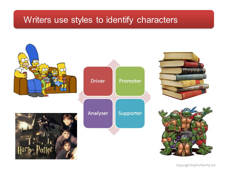 DriverPromoterAnalyserSupporter Writers use styles to identify characters Copyright MyProfile Pty Ltd