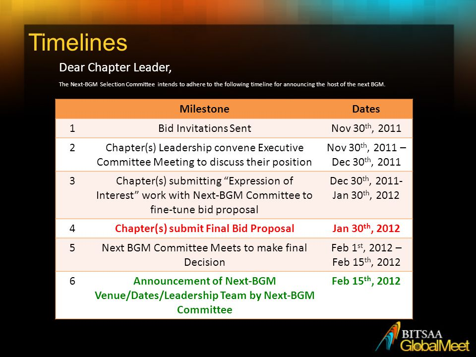 Timelines Dear Chapter Leader, The Next-BGM Selection Committee intends to adhere to the following timeline for announcing the host of the next BGM.