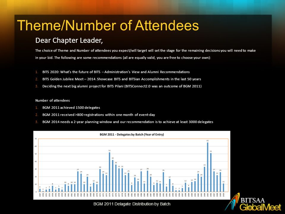 Theme/Number of Attendees Dear Chapter Leader, The choice of Theme and Number of attendees you expect/will target will set the stage for the remaining decisions you will need to make in your bid.