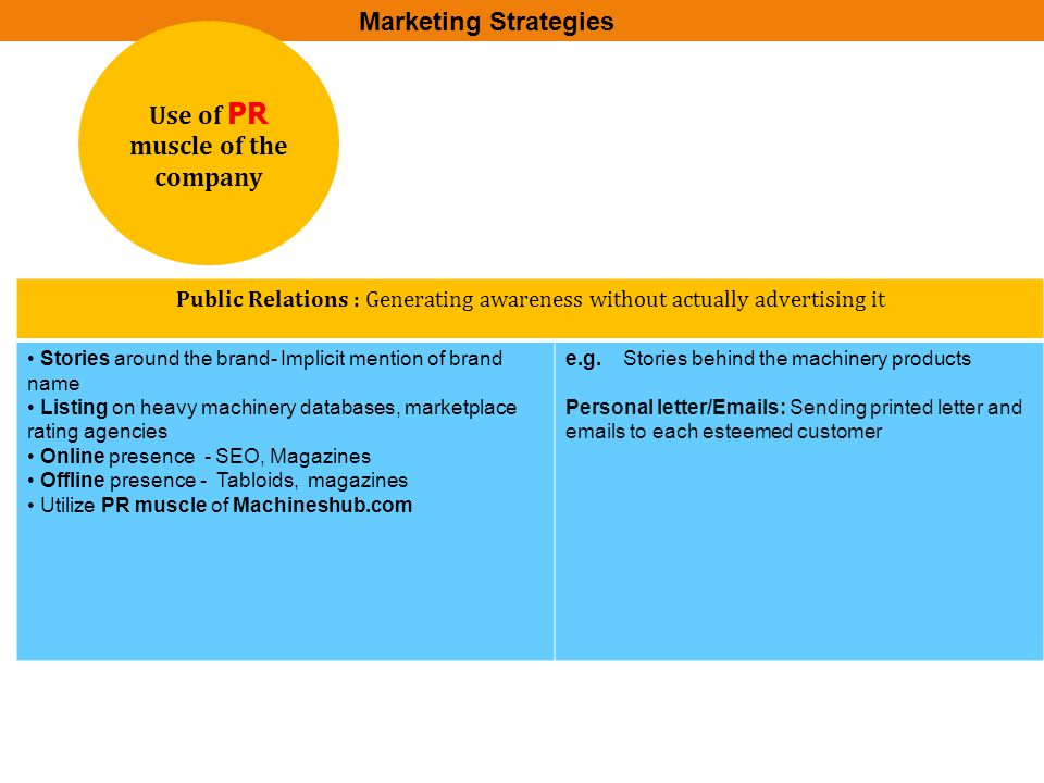 Public Relations : Generating awareness without actually advertising it Stories around the brand- Implicit mention of brand name Listing on heavy machinery databases, marketplace rating agencies Online presence - SEO, Magazines Offline presence - Tabloids, magazines Utilize PR muscle of Machineshub.com e.g.