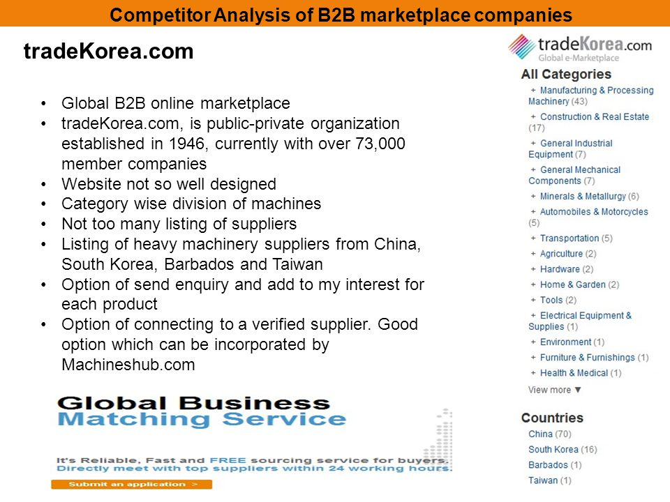 TradeBoss.com TradeBoss.com is part of a rapidly growing International B2B Network: TradeHolding.com Maintained and operated by TradeHolding Ltd.