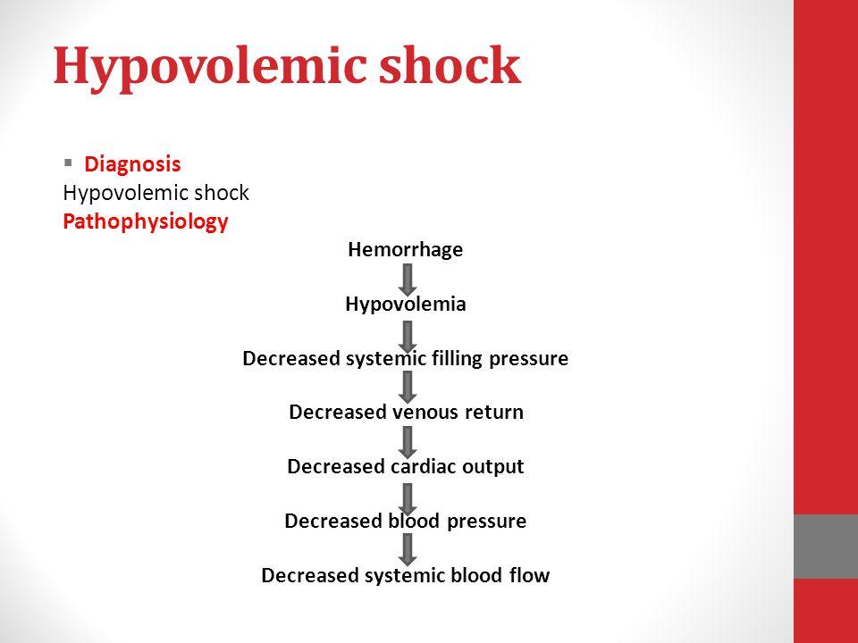 Hypovolemic shock  Diagnosis Hypovolemic shock Pathophysiology Hemorrhage Hypovolemia Decreased systemic filling pressure Decreased venous return Dec